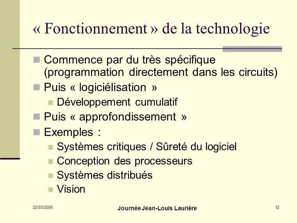 « Fonctionnement » de la technologie