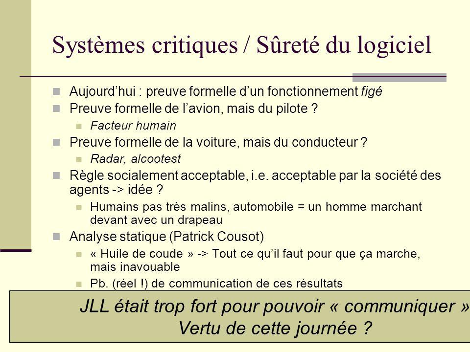Systèmes critiques / Sûreté du logiciel