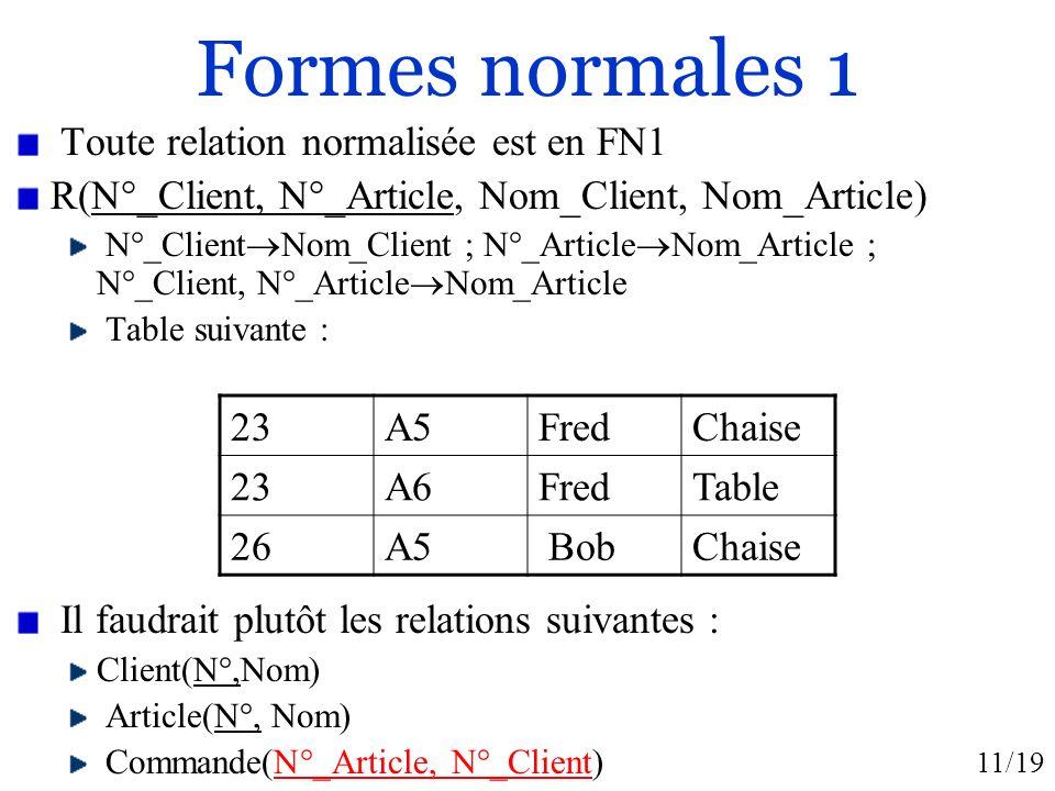 Formes normales 1 Toute relation normalisée est en FN1