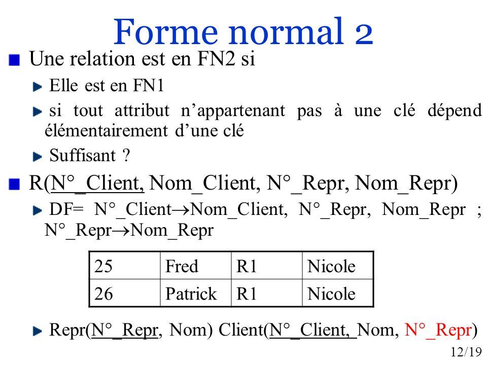 Forme normal 2 Une relation est en FN2 si