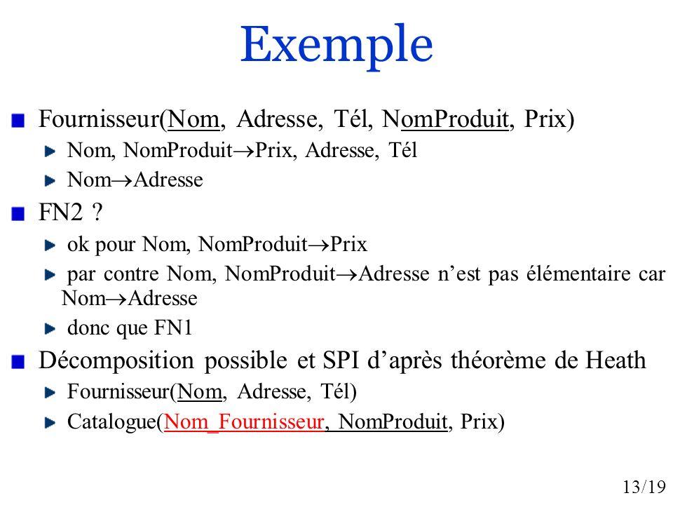 Exemple Fournisseur(Nom, Adresse, Tél, NomProduit, Prix) FN2
