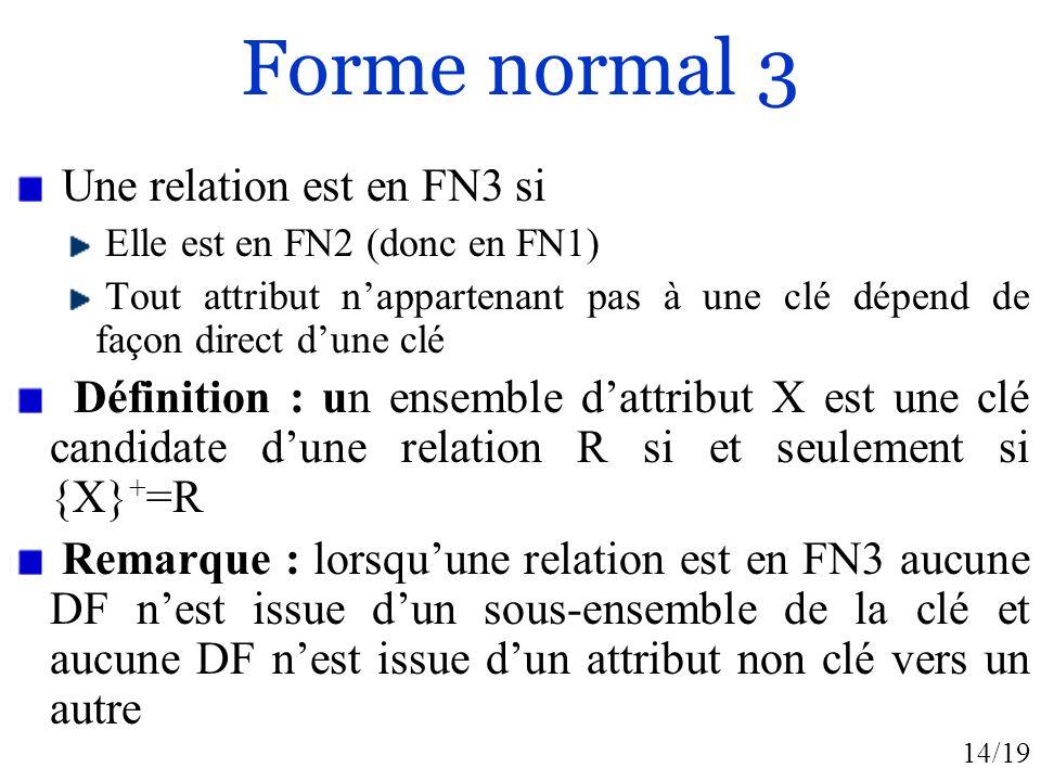 Forme normal 3 Une relation est en FN3 si