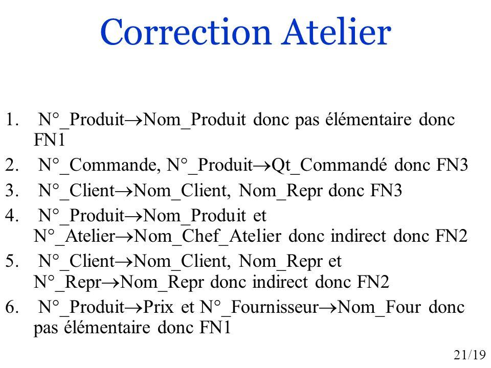 Correction Atelier N°_ProduitNom_Produit donc pas élémentaire donc FN1. N°_Commande, N°_ProduitQt_Commandé donc FN3.
