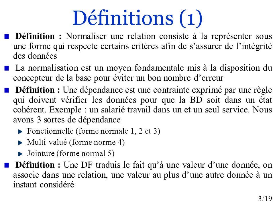 Définitions (1)