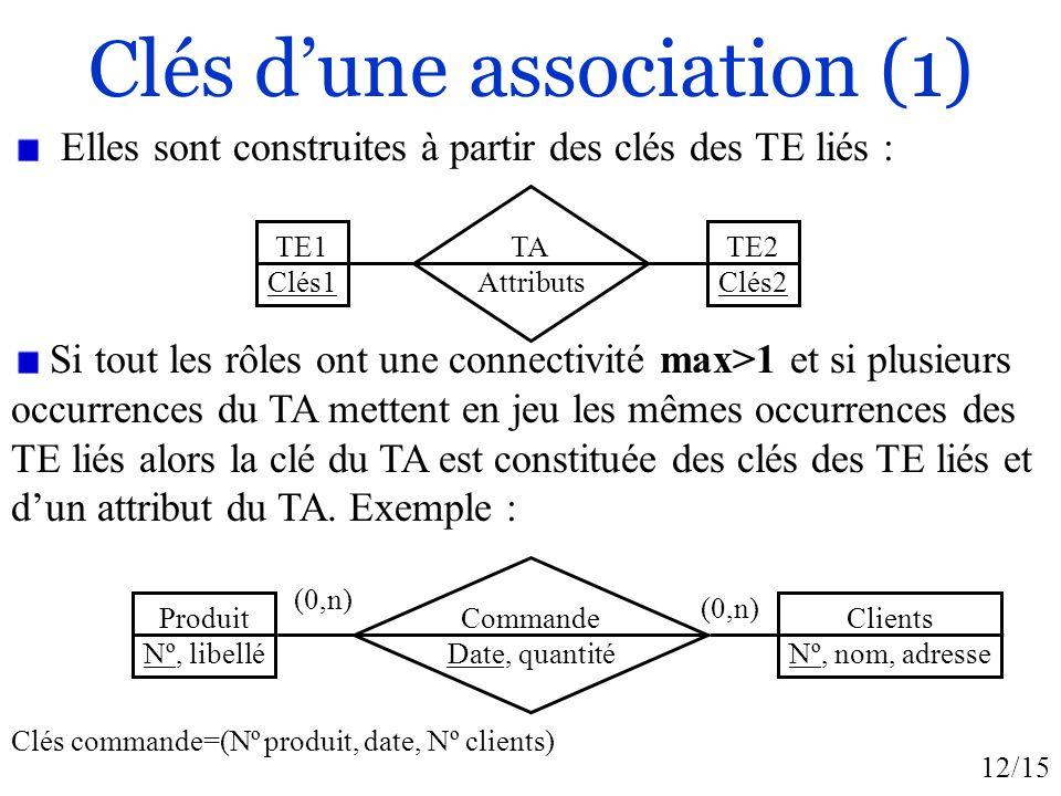 Clés d'une association (1)