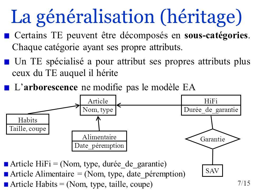 La généralisation (héritage)