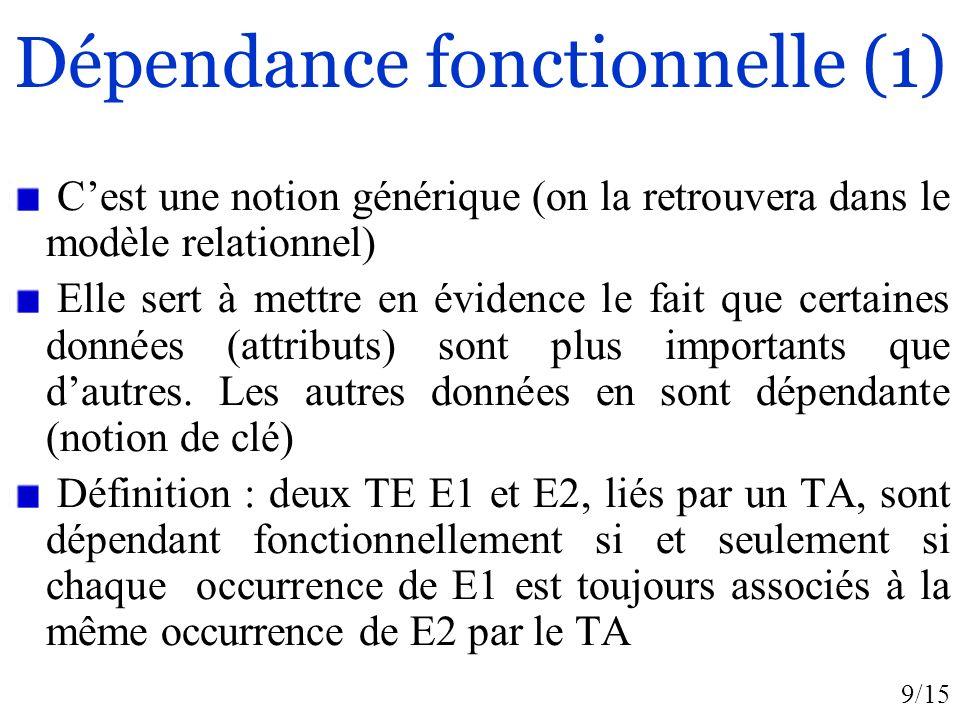 Dépendance fonctionnelle (1)