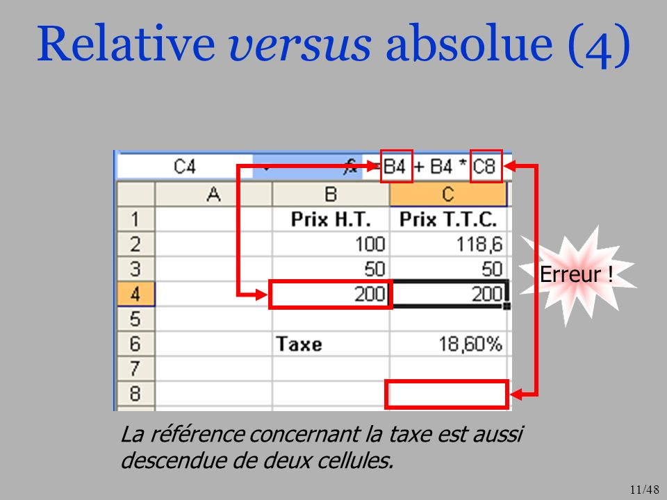 Relative versus absolue (4)