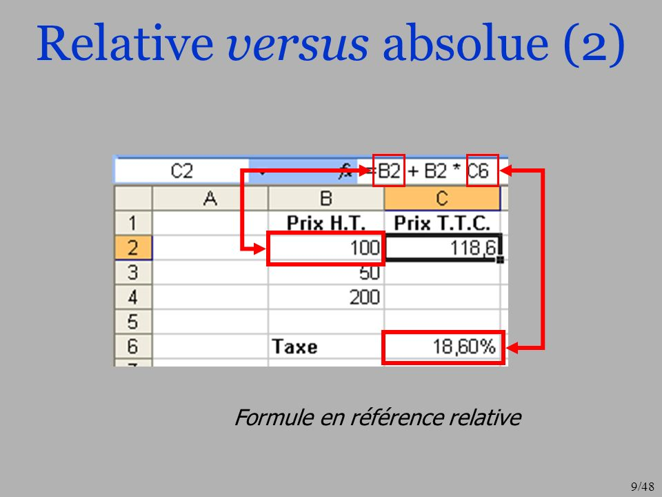 Relative versus absolue (2)