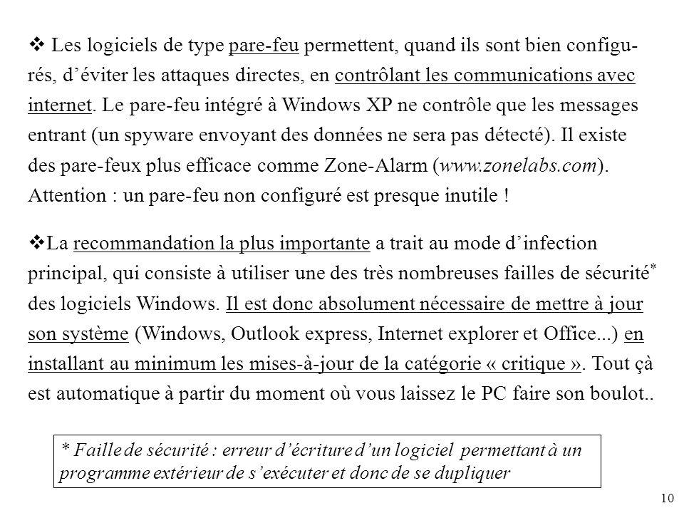 Les logiciels de type pare-feu permettent, quand ils sont bien configu-rés, d'éviter les attaques directes, en contrôlant les communications avec internet. Le pare-feu intégré à Windows XP ne contrôle que les messages entrant (un spyware envoyant des données ne sera pas détecté). Il existe des pare-feux plus efficace comme Zone-Alarm (www.zonelabs.com). Attention : un pare-feu non configuré est presque inutile !