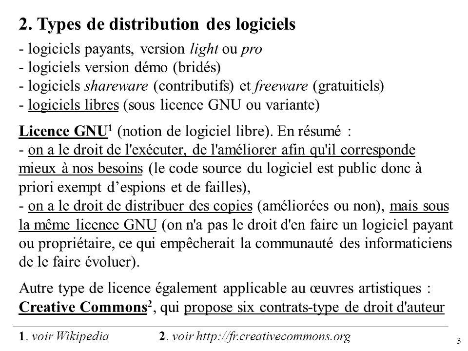 2. Types de distribution des logiciels