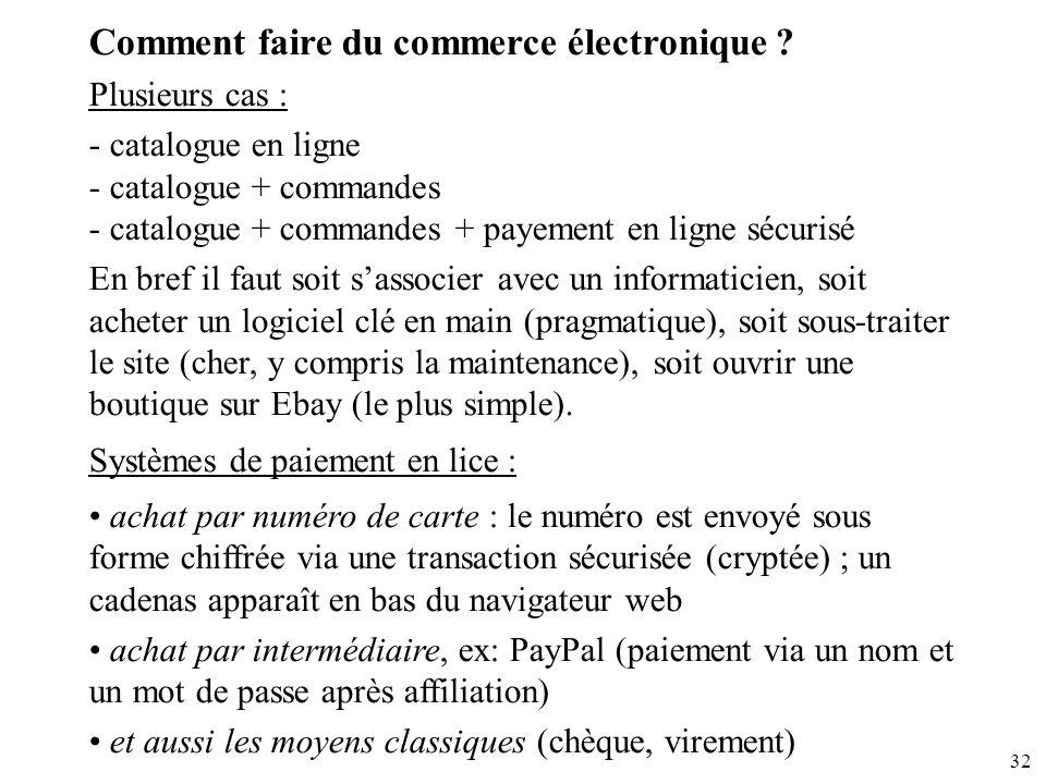 Comment faire du commerce électronique
