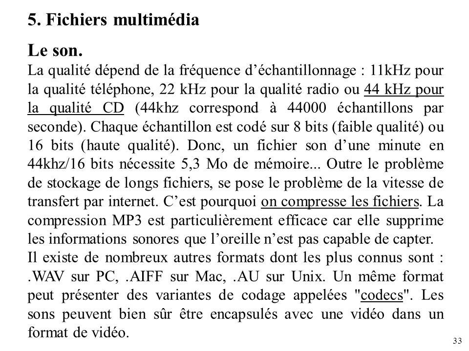 5. Fichiers multimédia Le son.