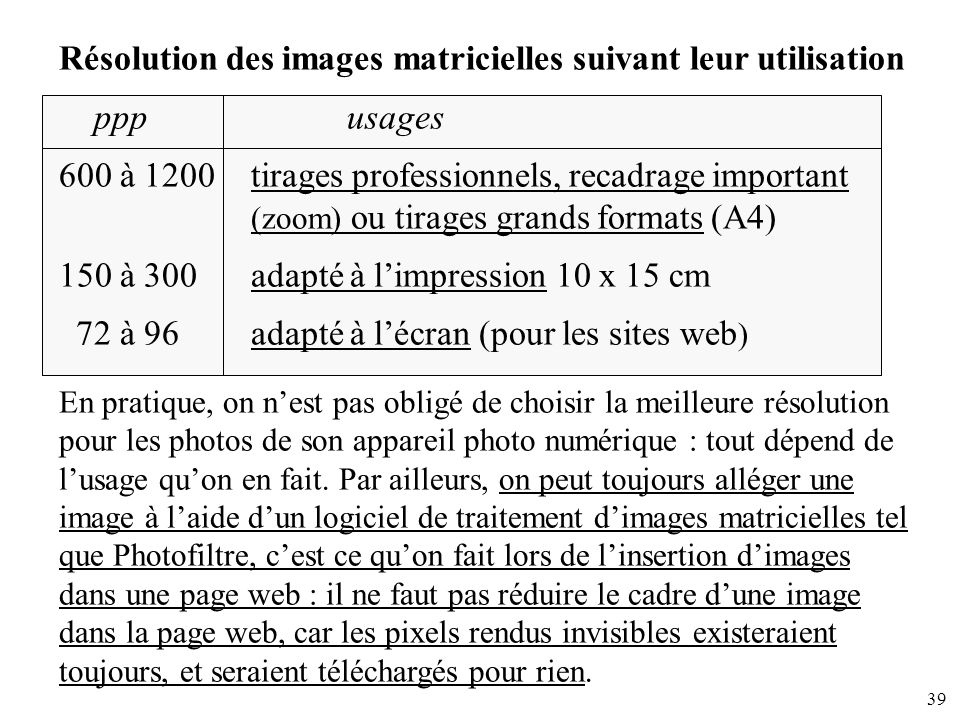 Résolution des images matricielles suivant leur utilisation ppp usages
