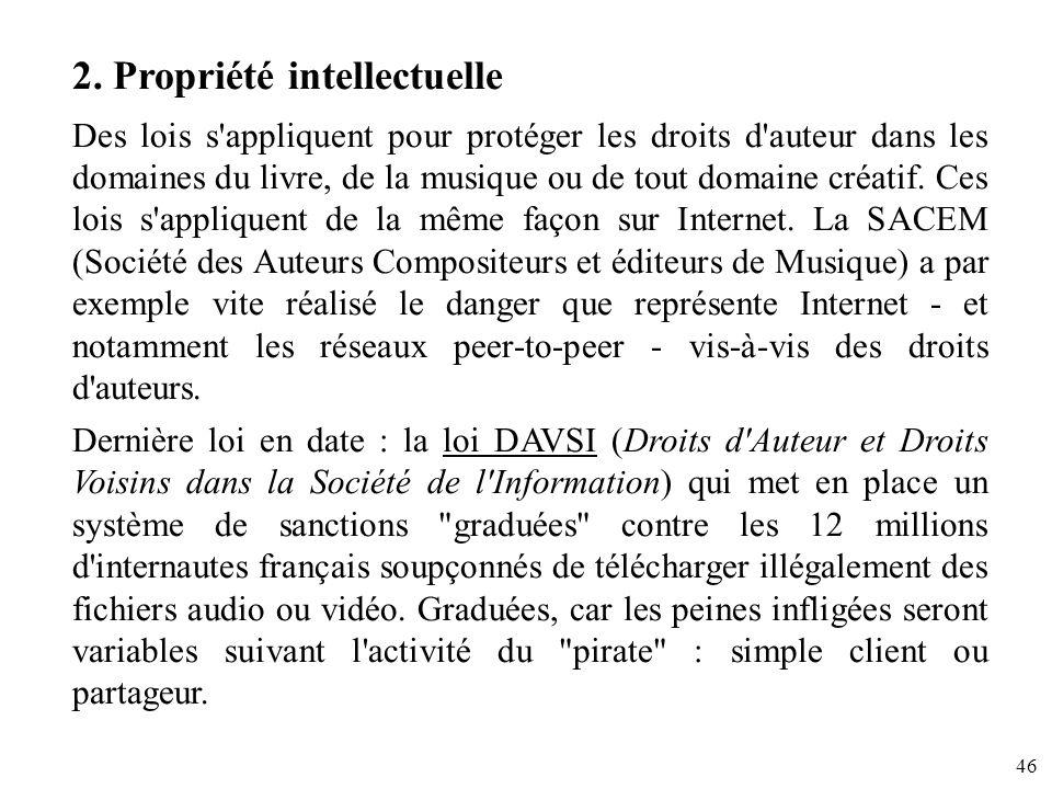 2. Propriété intellectuelle