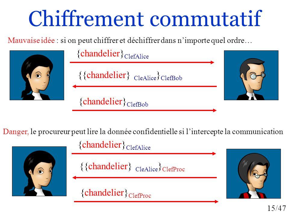 Chiffrement commutatif