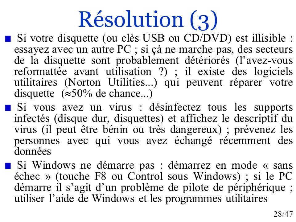 Résolution (3)
