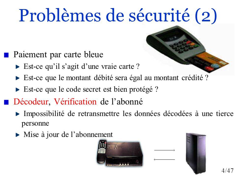 Problèmes de sécurité (2)