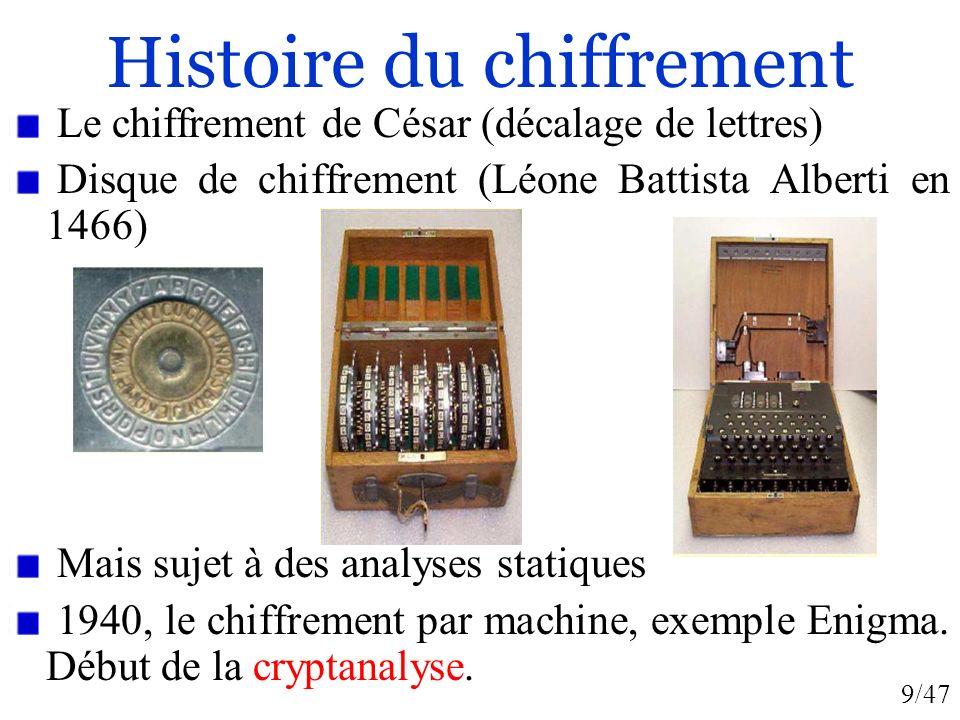 Histoire du chiffrement