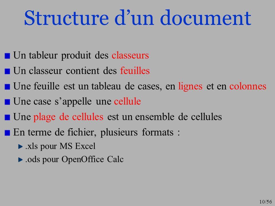 Structure d'un document