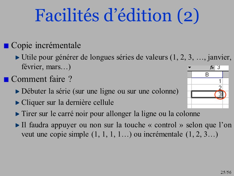 Facilités d'édition (2)