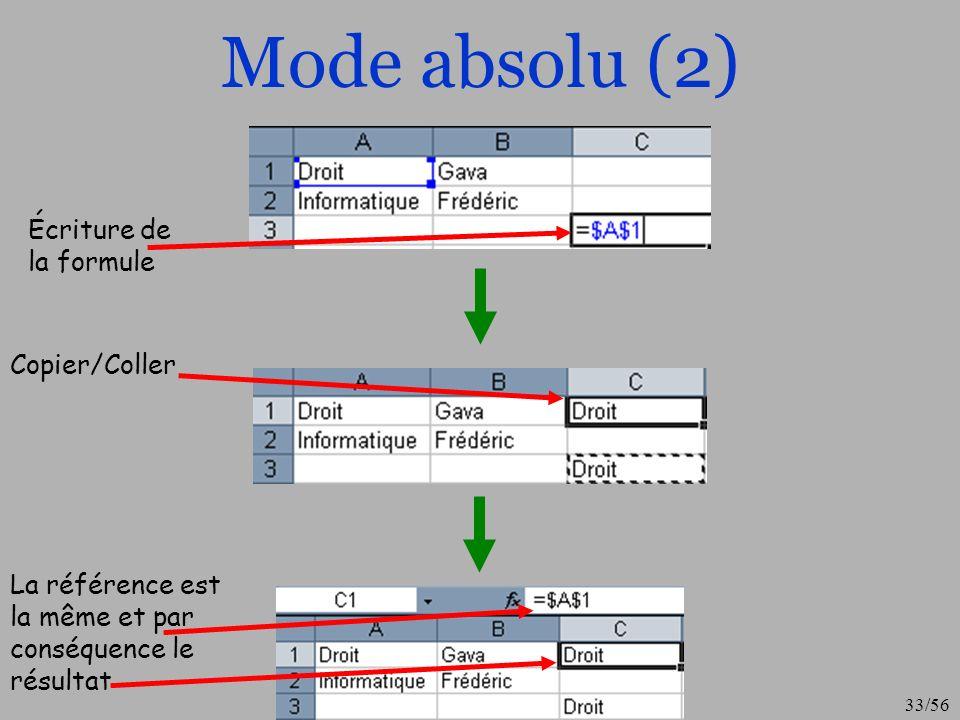 Mode absolu (2) Écriture de la formule Copier/Coller