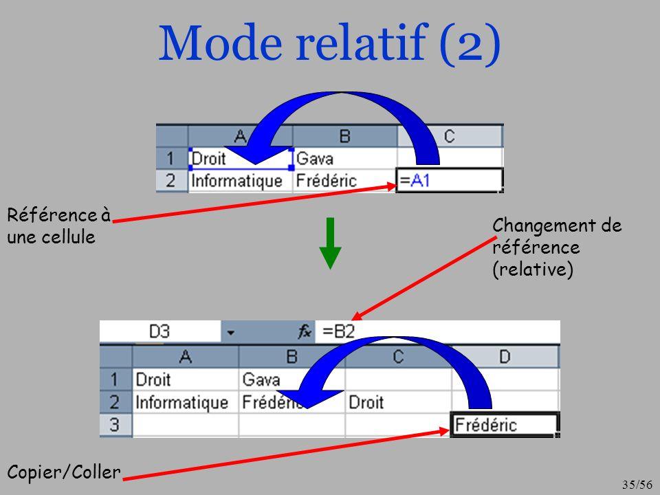 Mode relatif (2) Référence à une cellule