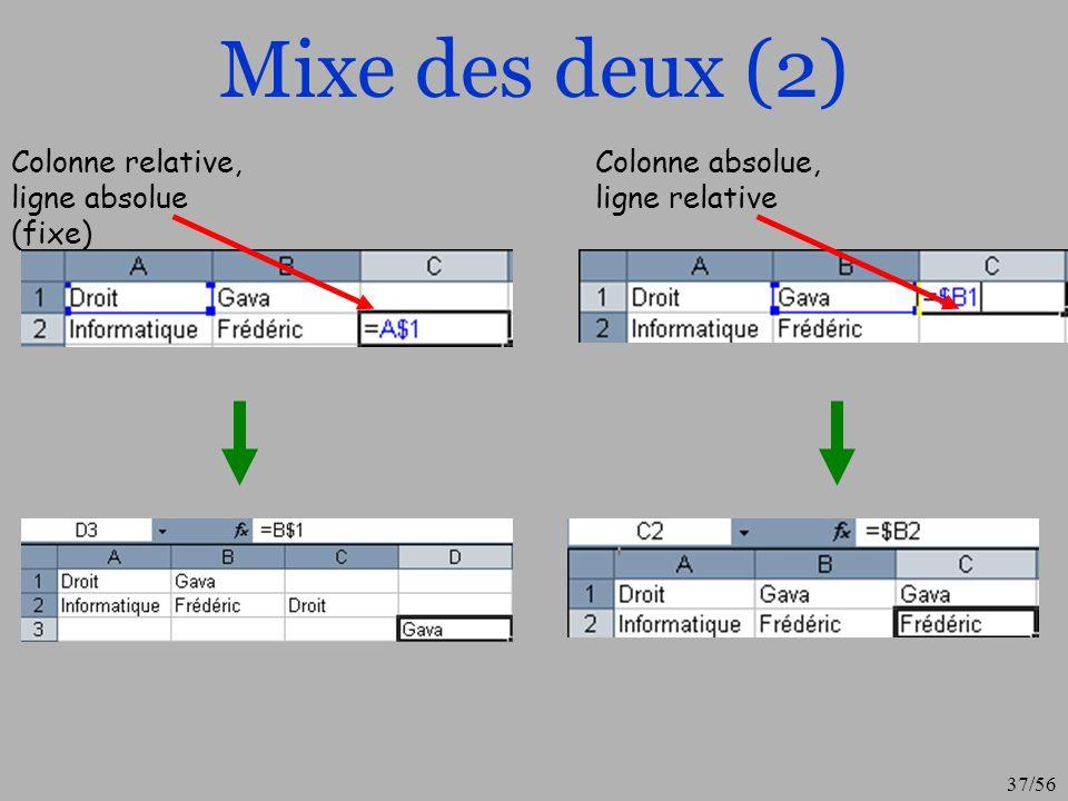 Mixe des deux (2) Colonne relative, ligne absolue (fixe)