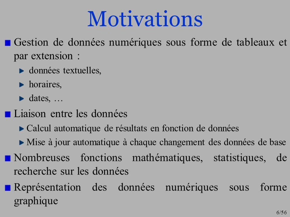 Motivations Gestion de données numériques sous forme de tableaux et par extension : données textuelles,