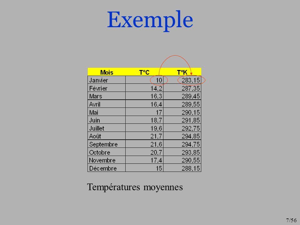 Exemple Températures moyennes