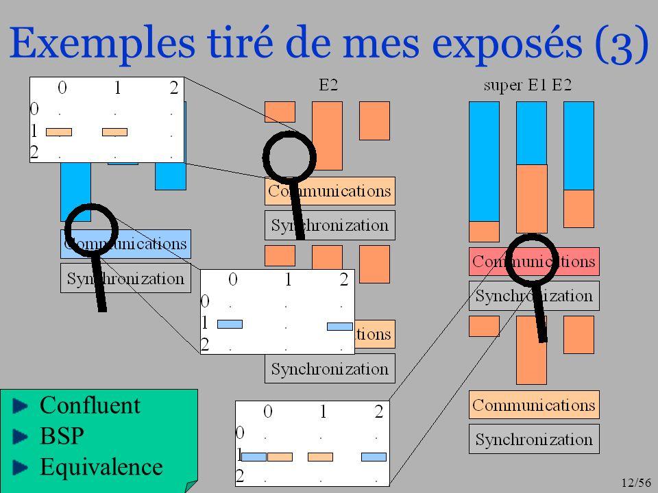 Exemples tiré de mes exposés (3)