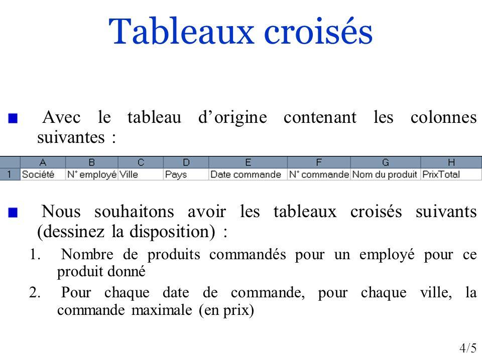 Tableaux croisés Avec le tableau d'origine contenant les colonnes suivantes :