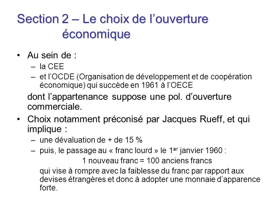 Section 2 – Le choix de l'ouverture économique