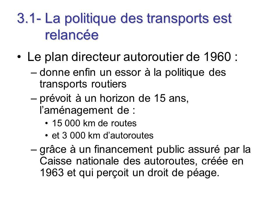 3.1- La politique des transports est relancée