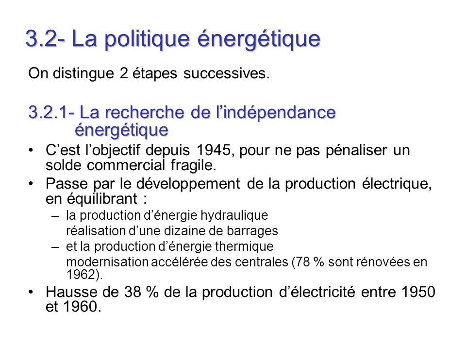 3.2- La politique énergétique
