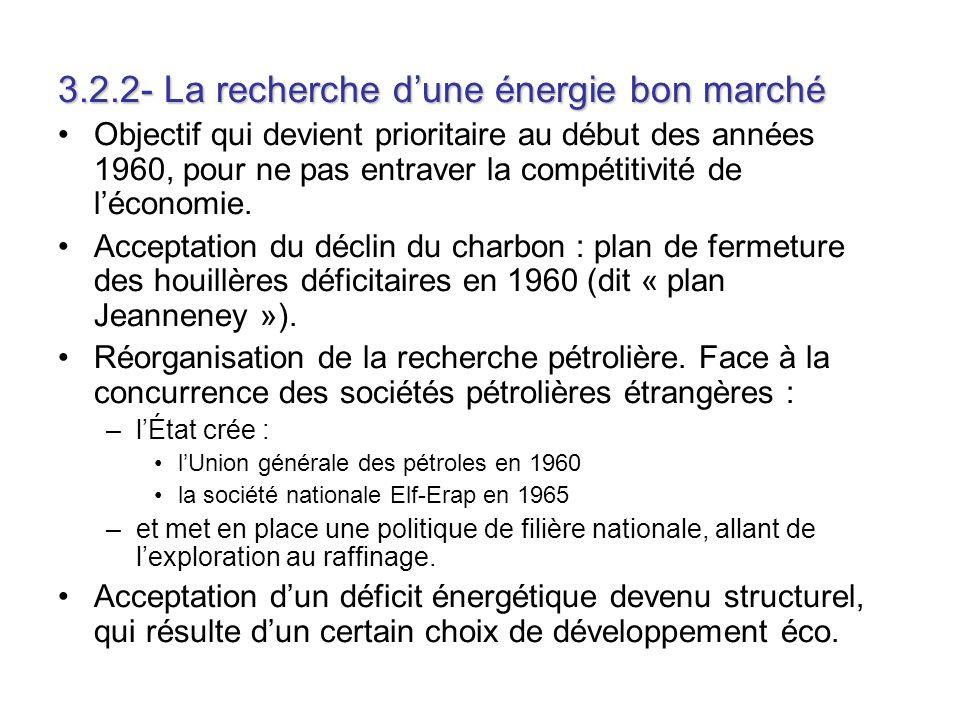 3.2.2- La recherche d'une énergie bon marché