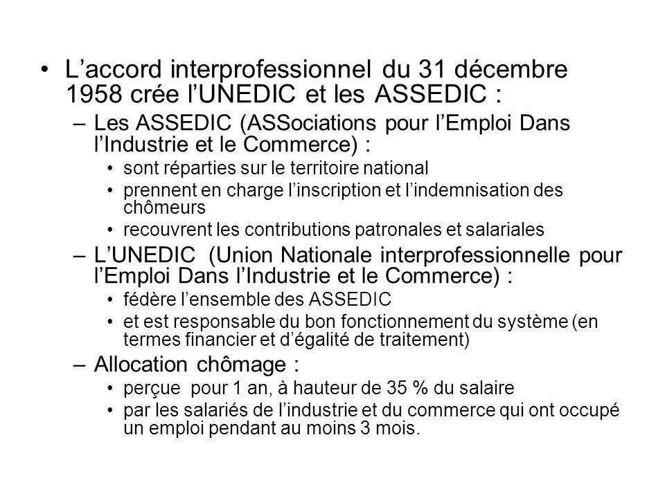 L'accord interprofessionnel du 31 décembre 1958 crée l'UNEDIC et les ASSEDIC :