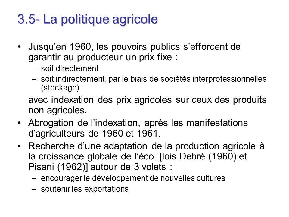 3.5- La politique agricole