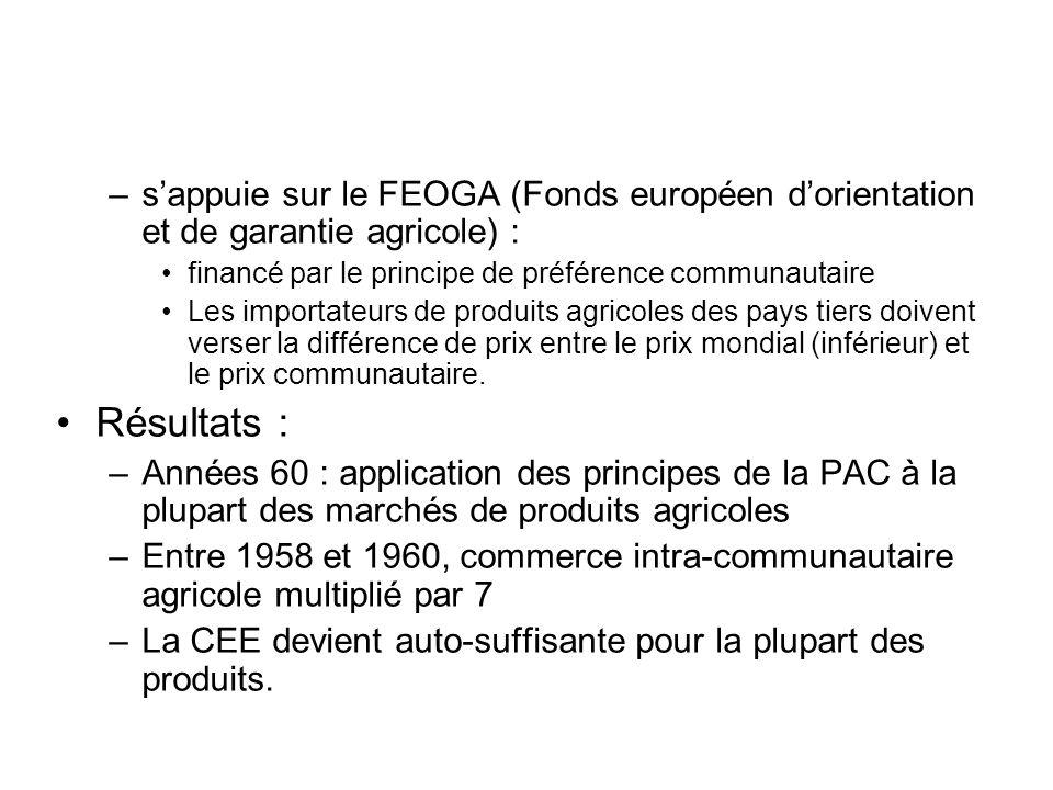 s'appuie sur le FEOGA (Fonds européen d'orientation et de garantie agricole) :