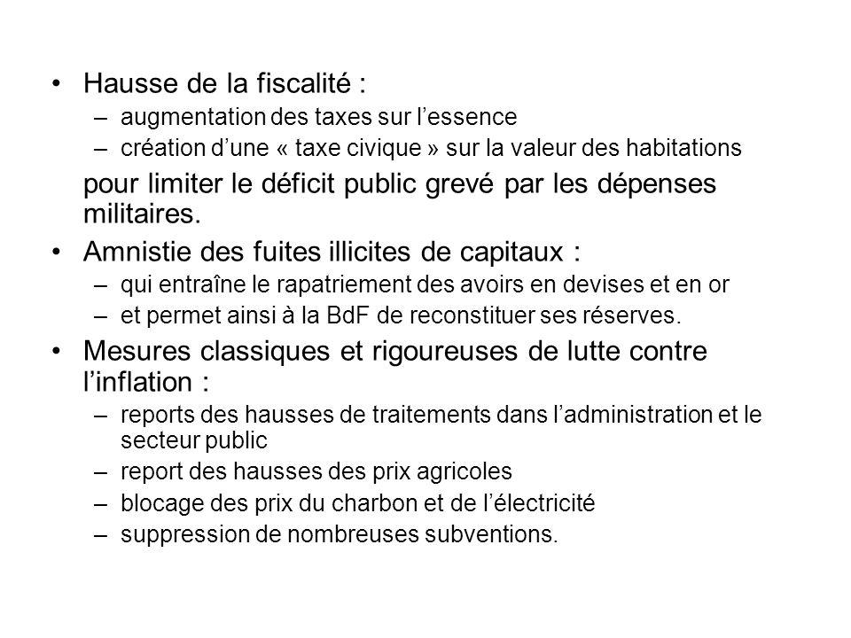 Hausse de la fiscalité :