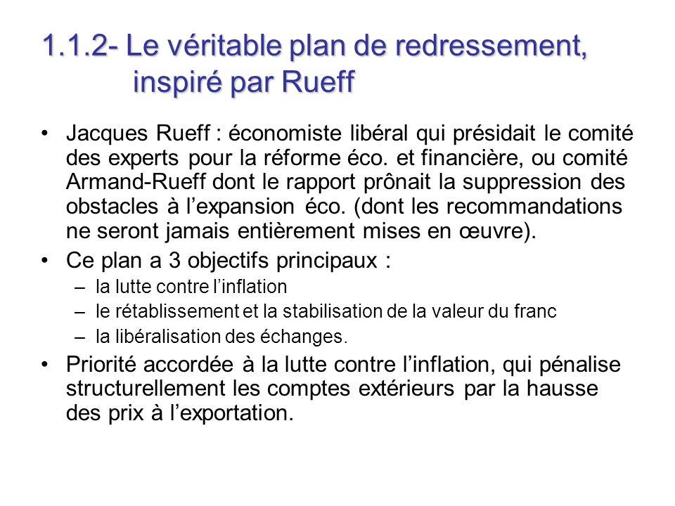 1.1.2- Le véritable plan de redressement, inspiré par Rueff