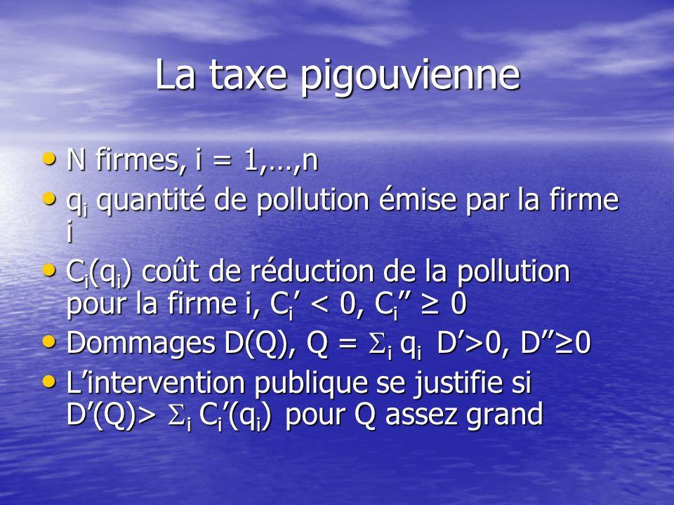 La taxe pigouvienne N firmes, i = 1,…,n