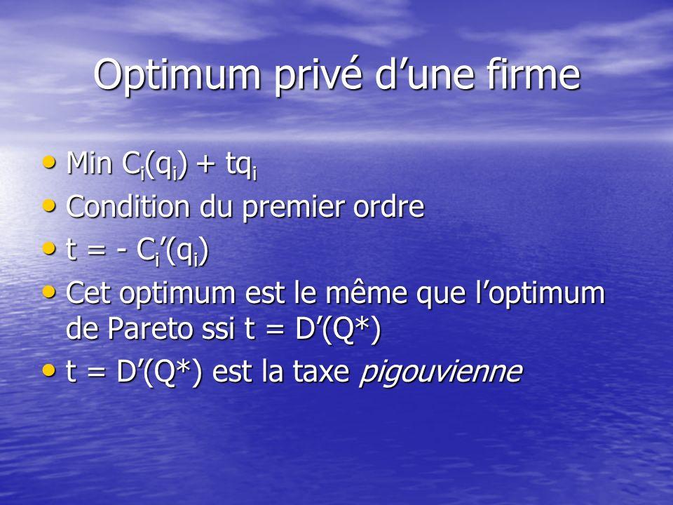 Optimum privé d'une firme
