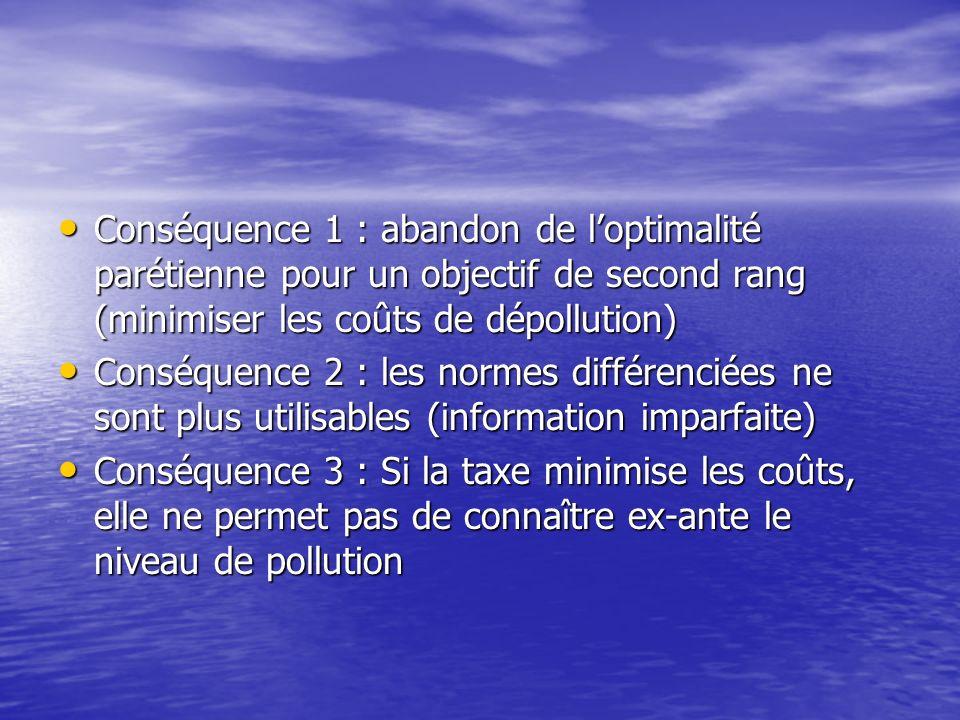Conséquence 1 : abandon de l'optimalité parétienne pour un objectif de second rang (minimiser les coûts de dépollution)
