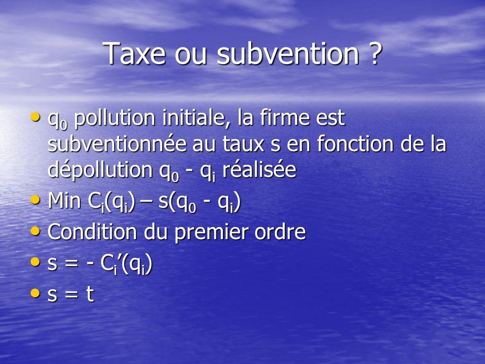 Taxe ou subvention q0 pollution initiale, la firme est subventionnée au taux s en fonction de la dépollution q0 - qi réalisée.