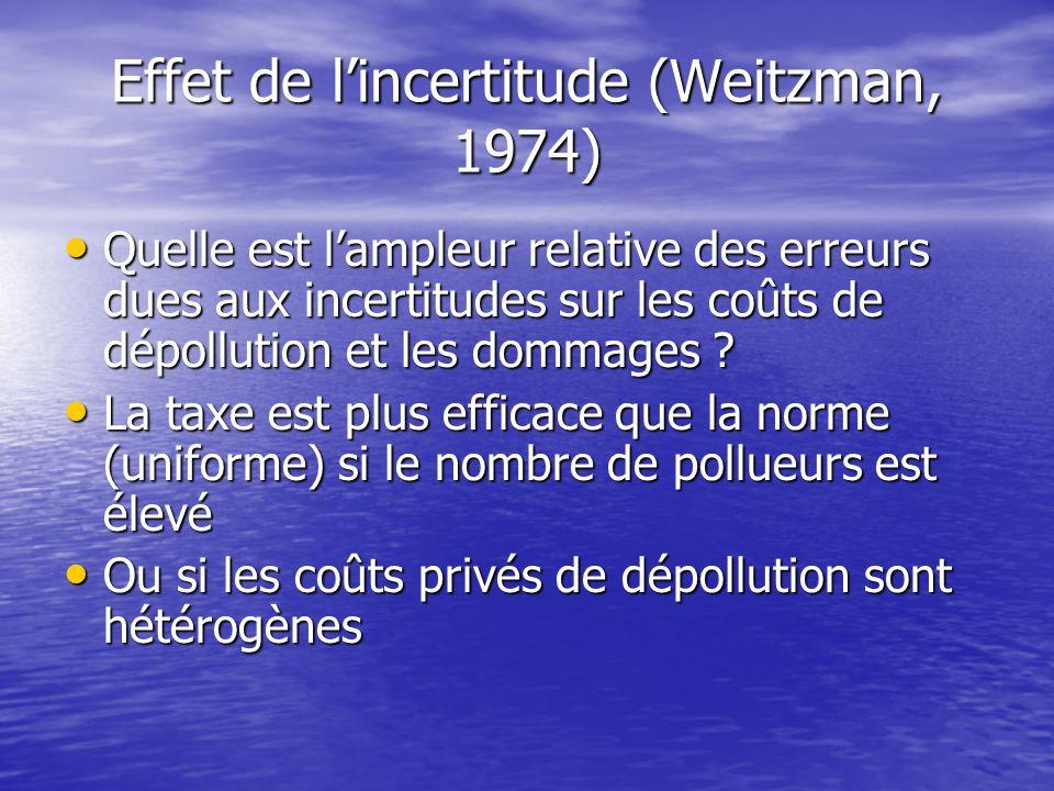 Effet de l'incertitude (Weitzman, 1974)