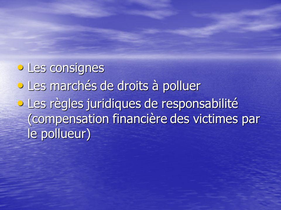 Les consignes Les marchés de droits à polluer.