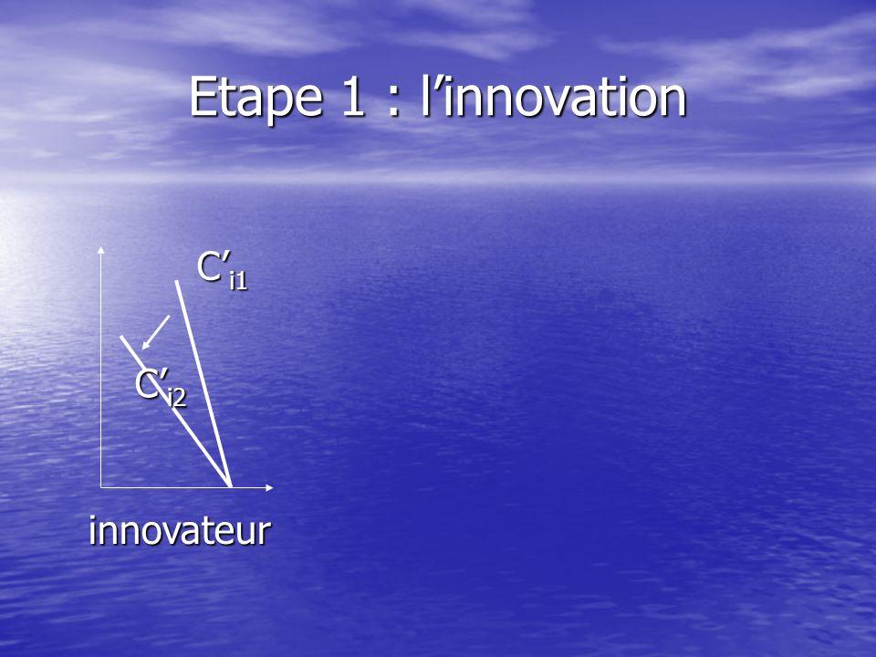 Etape 1 : l'innovation C'i1 C'i2 innovateur