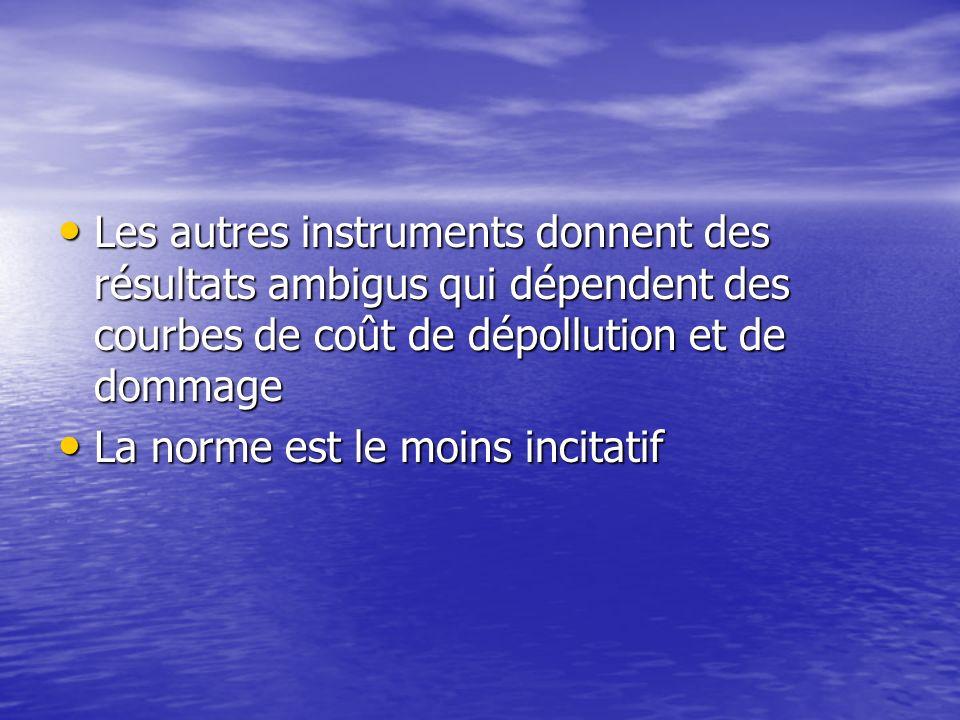 Les autres instruments donnent des résultats ambigus qui dépendent des courbes de coût de dépollution et de dommage