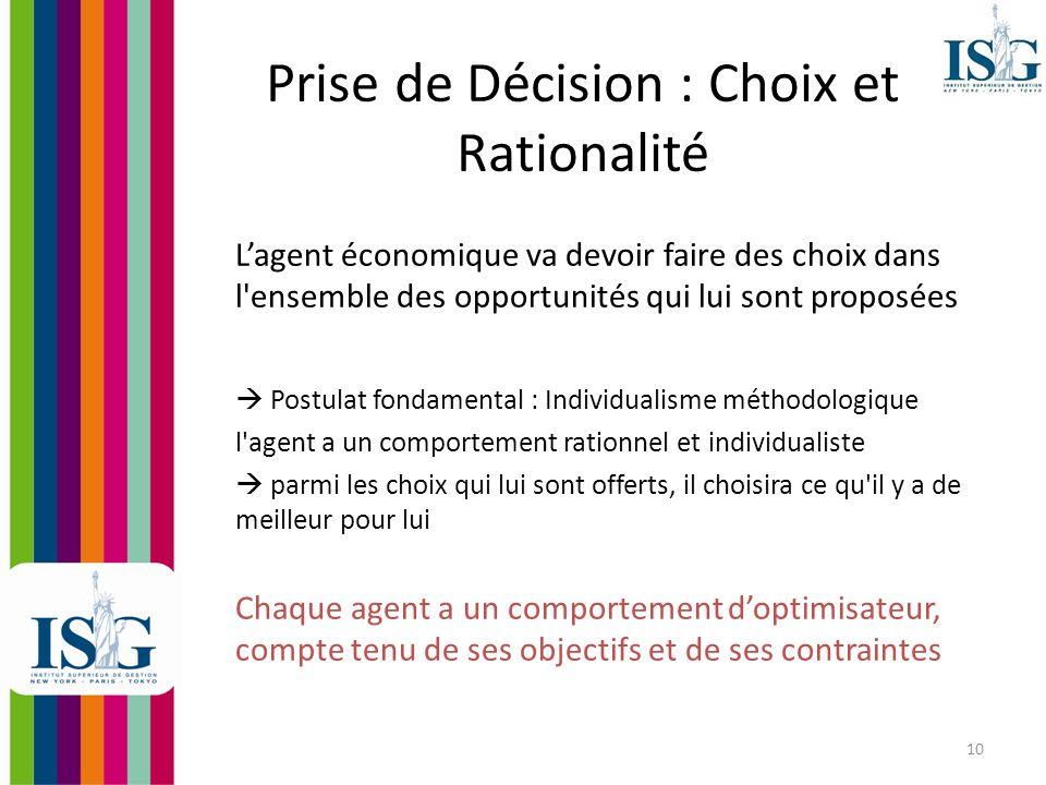 Prise de Décision : Choix et Rationalité